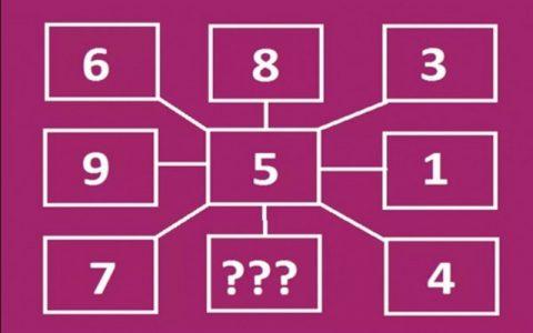 Matematičke fore za zabavu - Koji broj nedostaje