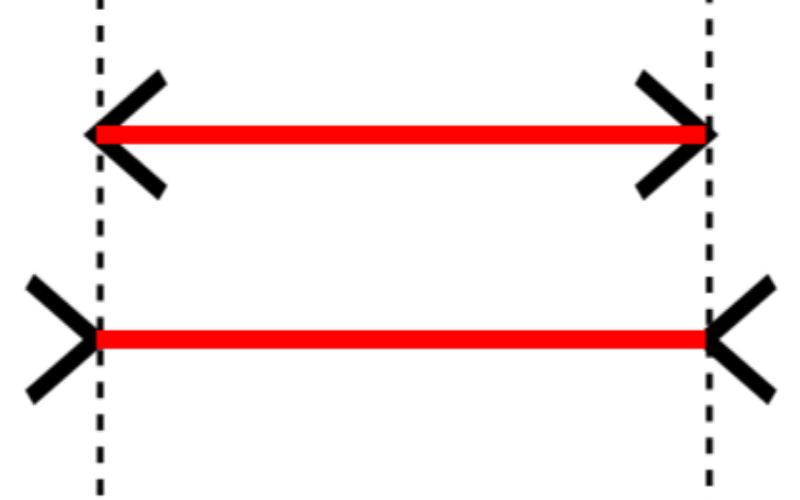 Iluzije i linije
