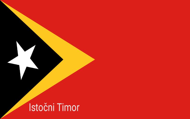 Države u svijetu - Istočni Timor