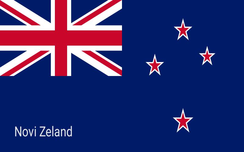 Države u svijetu - Novi Zeland