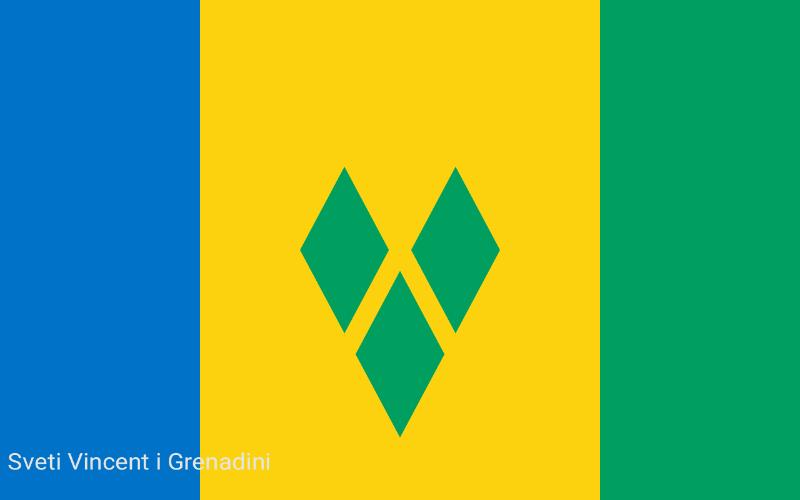 Države svijeta - Sveti Vincent i Grenadini