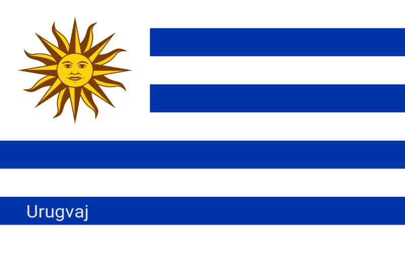 Države u svijetu - Urugvaj