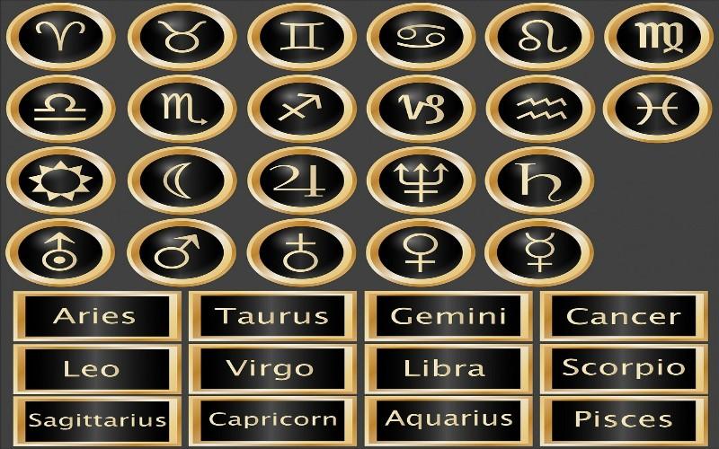 Horoskopski znakovi po vašem datumu rođenja