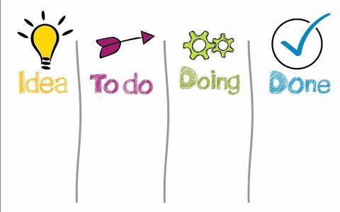 Značenje riječi Proces: Šta znači taj pojam