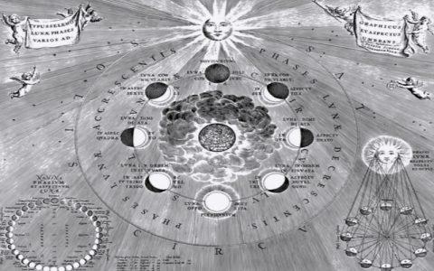 Mjesec u znacima horoskopa i karmički utjecaj